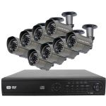Clover 16ch Bundle Sys 8 Cams